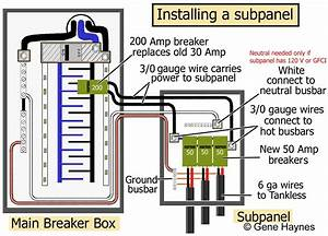 How To Install A Subpanel    How To Install Main Lug  Wiring Diagram In 2019