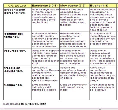 ejemplos de evaluar ejemplos de evaluar r 250 bricas el