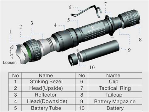 Section Diagram Led Flashlight by Olight M20 R2 Warrior Premium Flashlights Unlimited Products