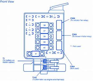 Acura Integra 4-door 1995 Fuse Box  Block Circuit Breaker Diagram