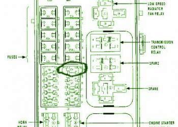 chrysler pt cruiser main control fuse box diagram