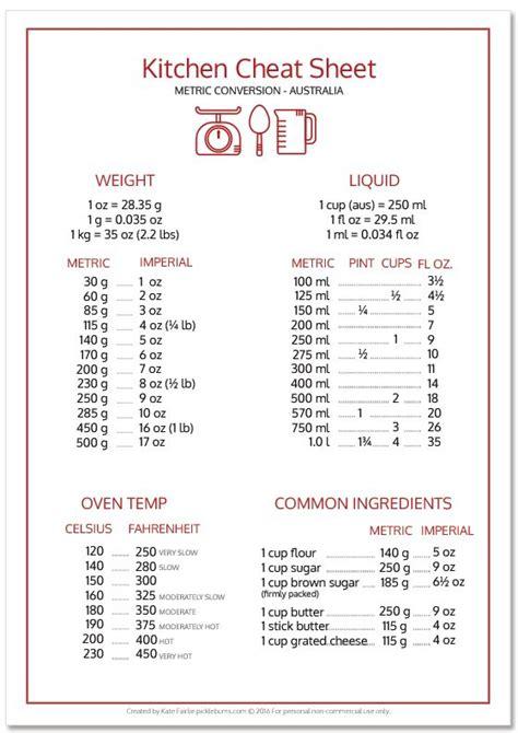 kitchen conversion chart conversion chart kitchen
