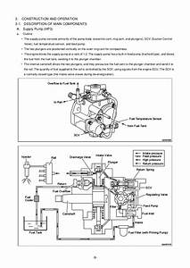 Wiring Diagram Of Toyotum Innova
