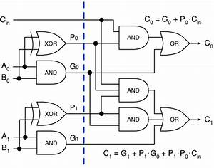 how to add numbers part 2 With 8 bit adder circuit