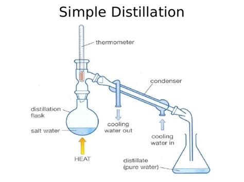 How Make Distilled Water Quora