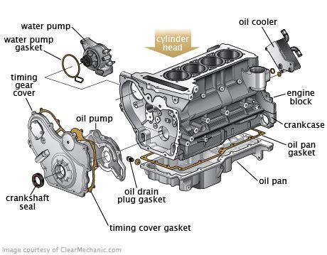 oil pan gasket replacement cost repairpal estimate