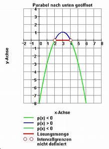 Nullstellen Einer Parabel Berechnen : quadratische ungleichungen ~ Themetempest.com Abrechnung