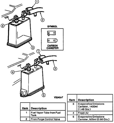 2004 Ford F150 Fuel Tank Diagram by Need Dual Tank Diagram Ford F150 Forum Community Of