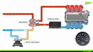 Valeo U2019s Electric Supercharger  How It Works