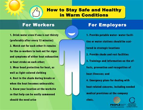 Heat Illness Prevention Safety