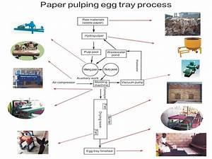 Manual Egg Tray Making Machine