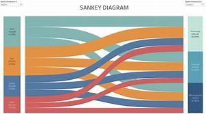How To Make Sankey Diagram In Tableau