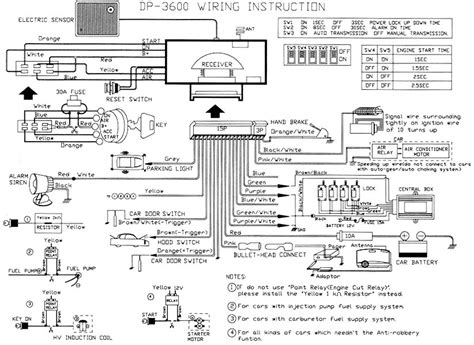 audiovox alarm wiring diagram wiring diagram and