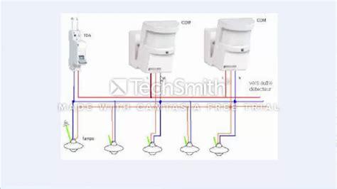comment installer un projecteur exterieur maison design lockay