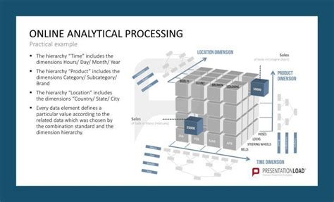 analytical processing ideas  pinterest