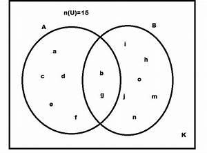 Identify The Venn Diagram That Illustrate The Relationship