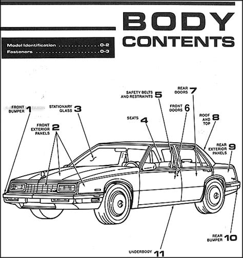 free download parts manuals 2004 buick lesabre interior lighting bagged 1997 buick lesabre parts diagram1982 buick lesabre parts diagram downloaddescargar com