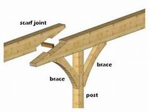 exemple de charpente auvent ou preau a faible pente les With plan maison en pente 15 abris 2 pans asymetrique charpente bois wood structure