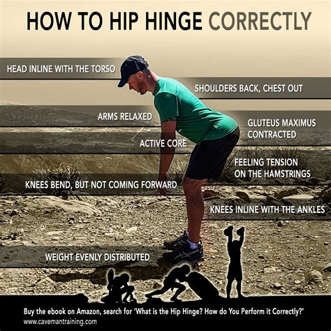 hinge hip correctly exercise infographic definition squat cavemantraining bodyweight know hinges deadlifts deadlift kettlebell form need caveman true joint master
