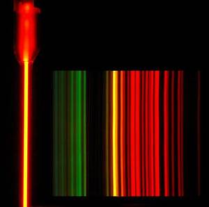 Chemistry Blog Light Spectrum Lab