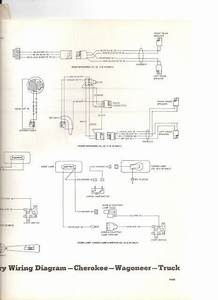 Original Jeep  Amc Am  Fm  Cb Radio Wiring Diagram