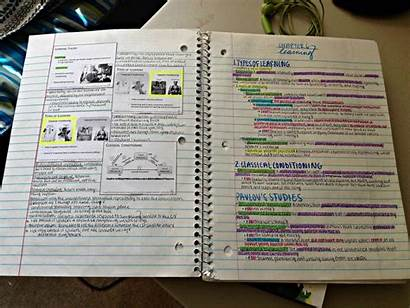 Notes Textbook Taking Method Highlight Tips Study