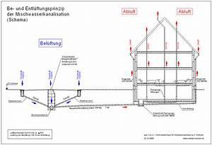 Abfluss Gluckert Wasser Kommt Hoch : korrekte be und entl ftung einer kanalisation verhindert kanalgestank ~ Buech-reservation.com Haus und Dekorationen