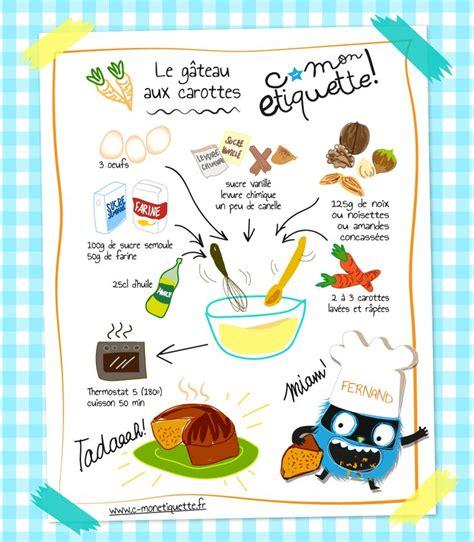 recette cuisine enfants 17 meilleures idées à propos de affiches illustrées sur