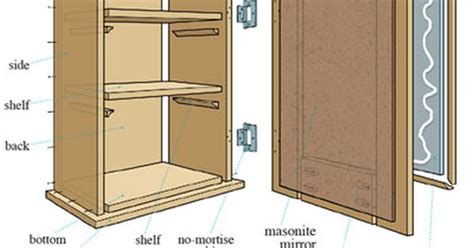build a medicine cabinet how to build a medicine cabinet upstairs bathrooms