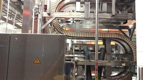 coca cola production processmp youtube
