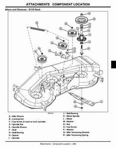 John Deere G100  G110 Lawn And Garden Tractors  North
