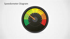Editable Speedometer Gauge Powerpoint Shapes