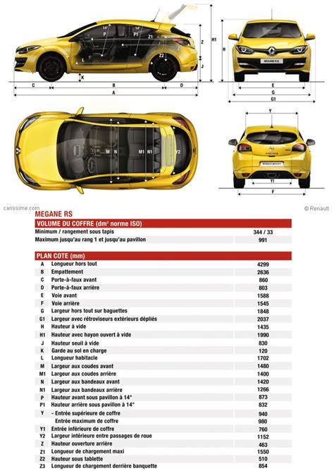 largeur megane 3 largeur clio dimensions des voitures