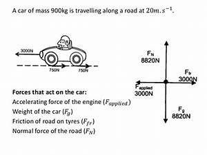 Force And Acceleration Simplified