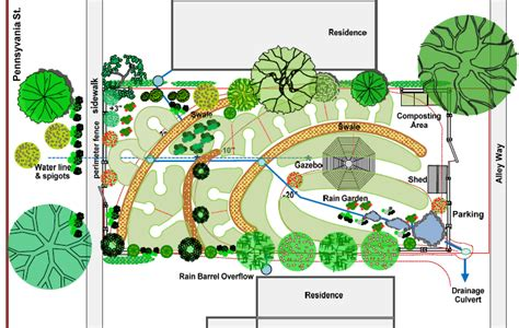 garden planning website gardening kc arts ecovillage project