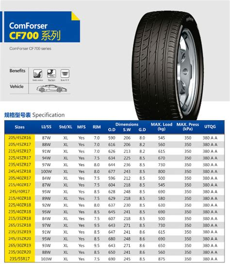 Tire Price List,car Tyre,suv Tyres,tyre Tire,tyre,china