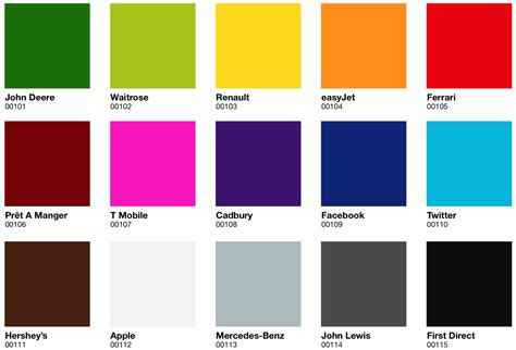pin crown paint charts lentine marine 32640