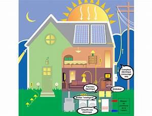 combien de panneau photovoltaique pour une maison scarrco With combien de panneau photovoltaique pour une maison