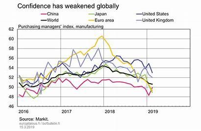Confidence Globally Weakened