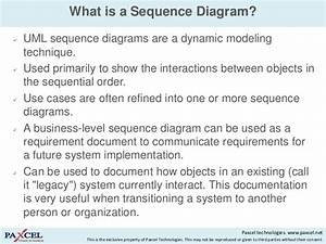 Sequence Diagrams In Uml