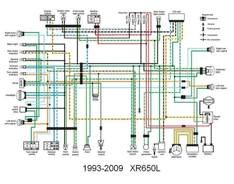 2001 xr650l color coded wiring diagram help xr600r