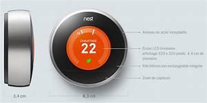 Thermostat D Ambiance Sans Fil Pour Chaudiere Gaz : comparatif quel thermostat connect choisir elyotherm ~ Premium-room.com Idées de Décoration