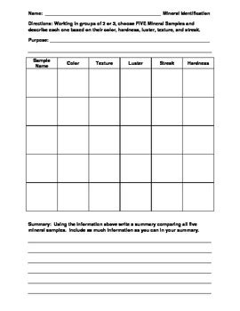 Mineral Identification Worksheet Resultinfos
