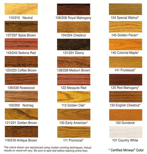 stain colors dura seal stain colors flooracle knowledge center