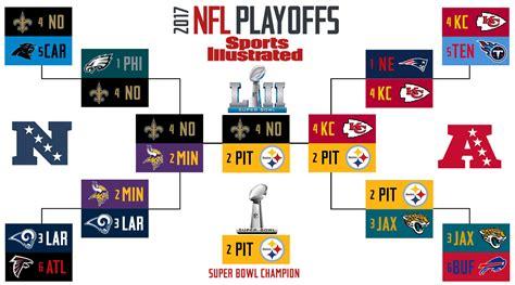 super bowl  predictions nfl playoff predictions