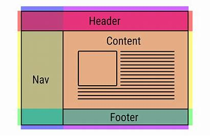 Css Layout Grid Website Simple Using Google