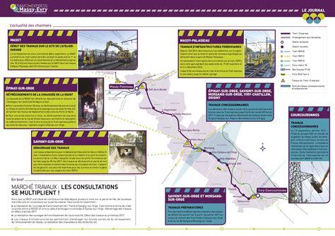 tramway t7 portes de l essonne environnement