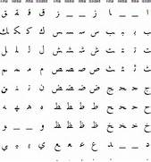 Arabic Letters Alphabets Learn Arabic Language Arabic Script In Arabic Name Daniel Arabic Script How To Write Daniel In Arabic Notice The Little White Breaks Between Letters Here The Yay The Ba