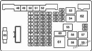 Fuse Box Diagram  U0026gt  Gmc Savana  2003