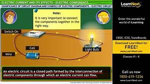 Electric Current And Its Effects